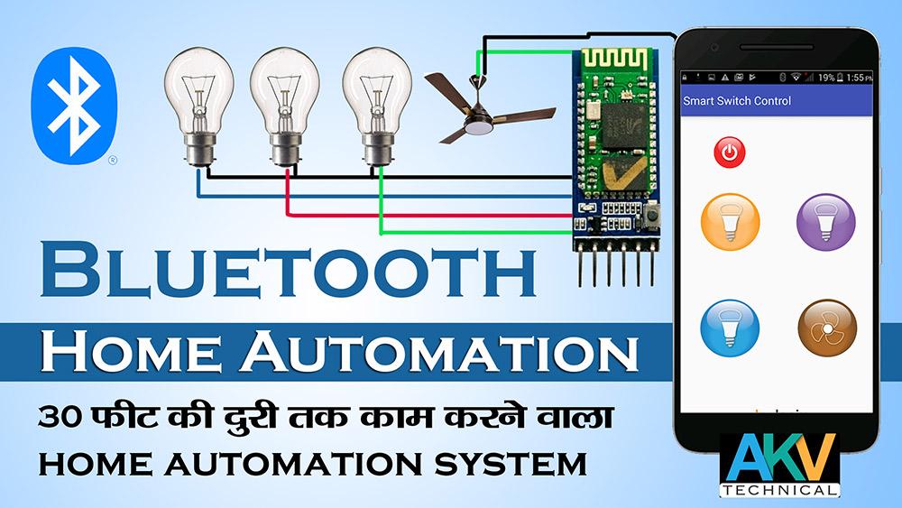 bluetooth-home-automation