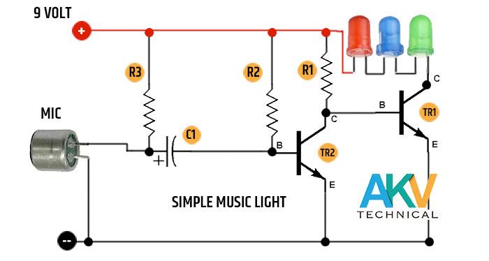 Simple-Music-Light