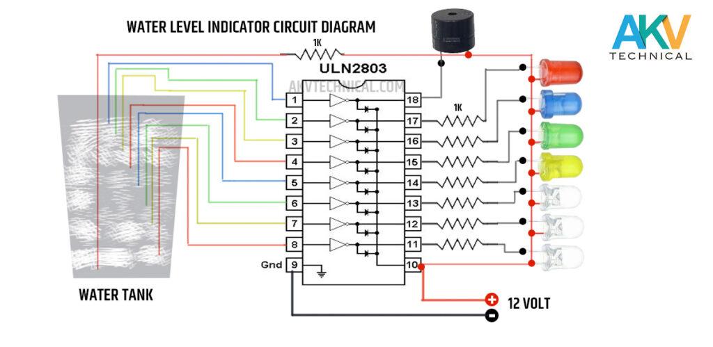 water level indicator sensor