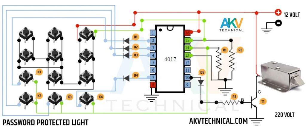 electronic door lock 2