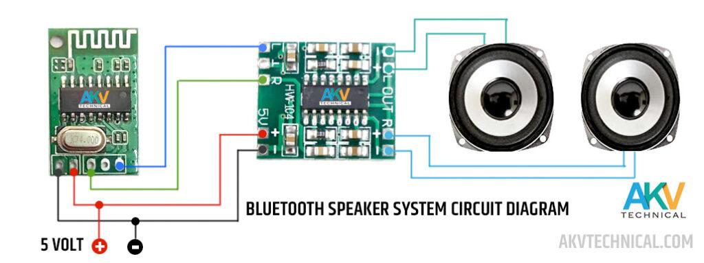 bluetooth speaker system circuit diagram AKV Technical