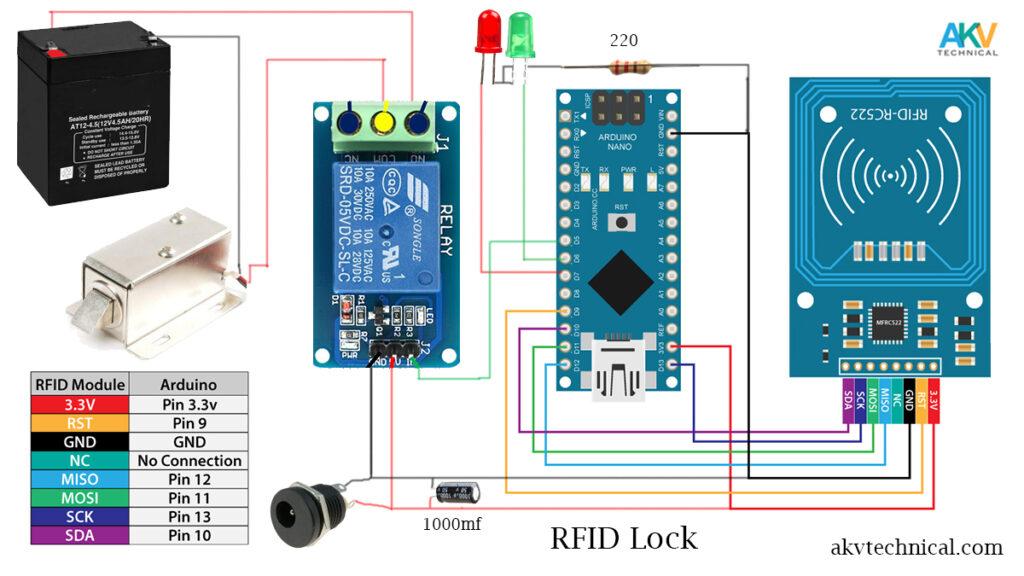 RFID lock circuit AKV Technical